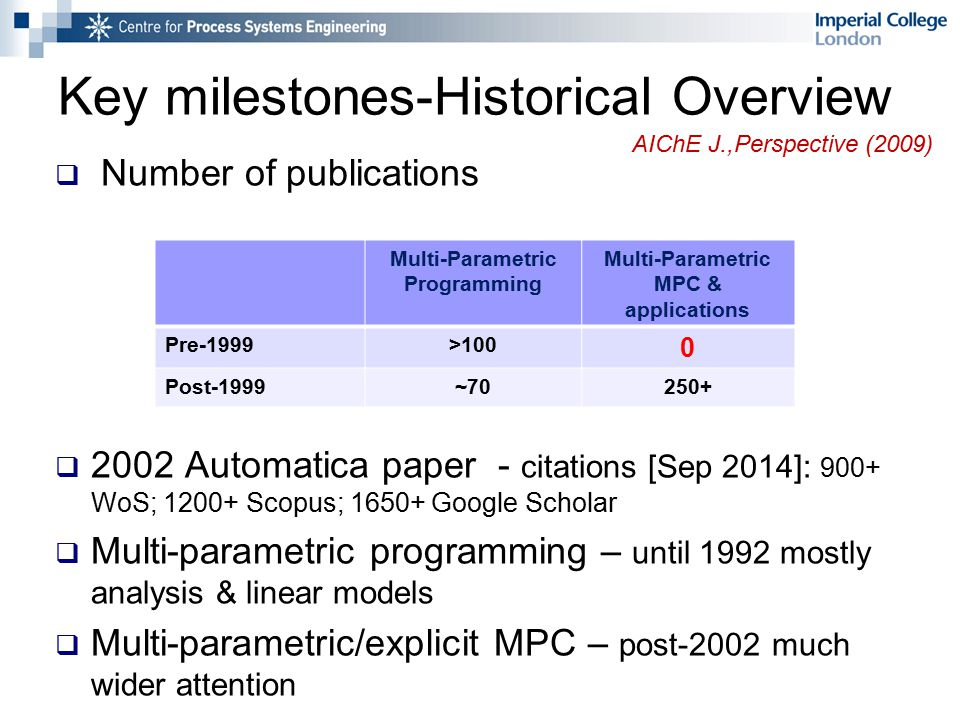 Key milestones-Historical Overview  Number of publications  2002 Automatica paper - citations [Sep 2014]: 900+ WoS; 1200+ Scopus; 1650+ Google Scholar  Multi-parametric programming – until 1992 mostly analysis & linear models  Multi-parametric/explicit MPC – post-2002 much wider attention Multi-Parametric Programming Multi-Parametric MPC & applications Pre-1999>100 0 Post-1999~70250+ AIChE J.,Perspective (2009)