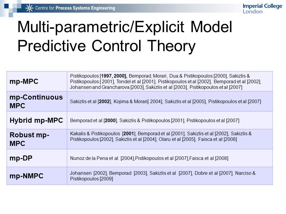 Multi-parametric/Explicit Model Predictive Control Theory mp-MPC Pistikopoulos [1997, 2000], Bemporad, Morari, Dua & Pistikopoulos [2000], Sakizlis & Pistikopoulos [ 2001], Tondel et al [2001], Pistikopoulos et al [2002], Bemporad et al [2002], Johansen and Grancharova [2003], Sakizlis et al [2003], Pistikopoulos et al [2007] mp-Continuous MPC Sakizlis et al [2002], Kojima & Morari[ 2004], Sakizlis et al [2005], Pistikopoulos et al [2007] Hybrid mp-MPC Bemporad et al [2000], Sakizlis & Pistikopoulos [2001], Pistikopoulos et al [2007] Robust mp- MPC Kakalis & Pistikopoulos [2001], Bemporad et al [2001], Sakizlis et al [2002], Sakizlis & Pistikopoulos [2002], Sakizlis et al [2004], Olaru et al [2005], Faisca et al [2008] mp-DP Nunoz de la Pena et al [2004],Pistikopoulos et al [2007],Faisca et al [2008] mp-NMPC Johansen [2002], Bemporad [2003], Sakizlis et al [2007], Dobre et al [2007], Narciso & Pistikopoulos [2009]
