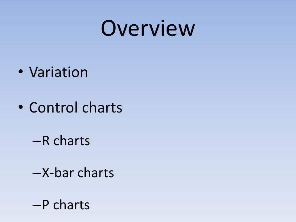 Overview Variation Control charts – R charts – X-bar charts – P charts