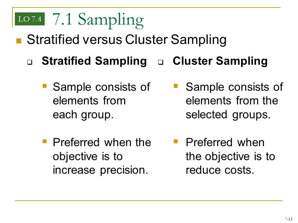7-13 7.1 Sampling LO 7.4 Stratified versus Cluster Sampling  Stratified Sampling  Sample consists of elements from each group.  Preferred when the