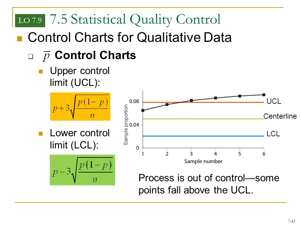 7-45 7.5 Statistical Quality Control Control Charts for Qualitative Data  Control Charts Upper control limit (UCL): Lower control limit (LCL): LO 7.9