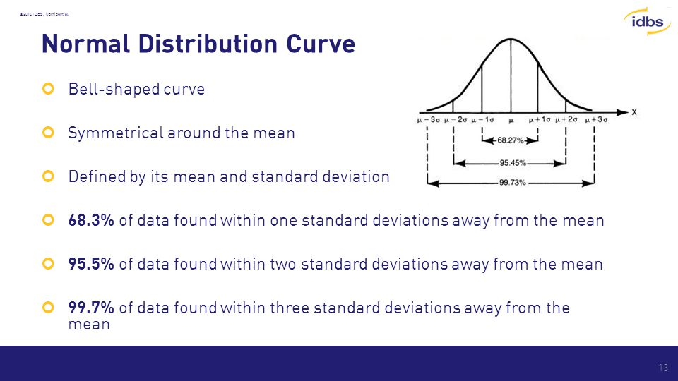 ©2014 IDBS, Confidential Normal Distribution Curve Bell-shaped curve Symmetrical around the mean Defined by its mean and standard deviation 68.3% of data found within one standard deviations away from the mean 95.5% of data found within two standard deviations away from the mean 99.7% of data found within three standard deviations away from the mean 13
