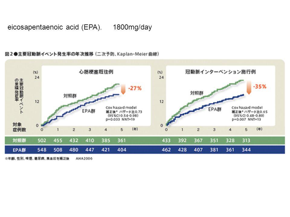 eicosapentaenoic acid (EPA).1800mg/day