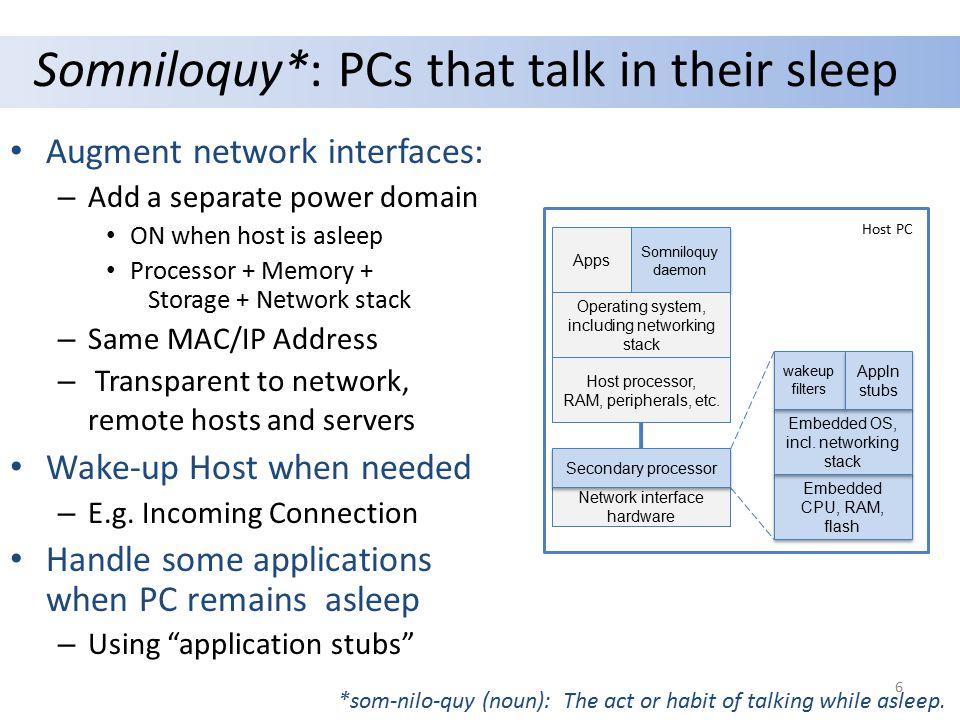 Somniloquy*: PCs that talk in their sleep Somniloquy daemon Somniloquy daemon Host processor, RAM, peripherals, etc.