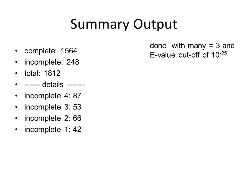 Summary Output complete: 1564 incomplete: 248 total: 1812 ------ details ------- incomplete 4: 87 incomplete 3: 53 incomplete 2: 66 incomplete 1: 42 done with many = 3 and E-value cut-off of 10 -25