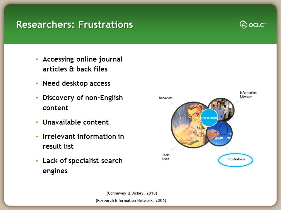 Researchers: Frustrations Accessing online journal articles & back files Need desktop access Discovery of non-English content Unavailable content Irrelevant information in result list Lack of specialist search engines (Research Information Network, 2006) (Connaway & Dickey, 2010)