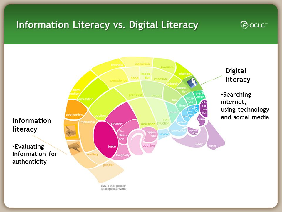 Information Literacy vs.