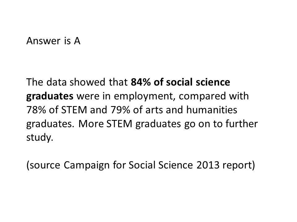Answer is A The data showed that 84% of social science graduates were in employment, compared with 78% of STEM and 79% of arts and humanities graduates.