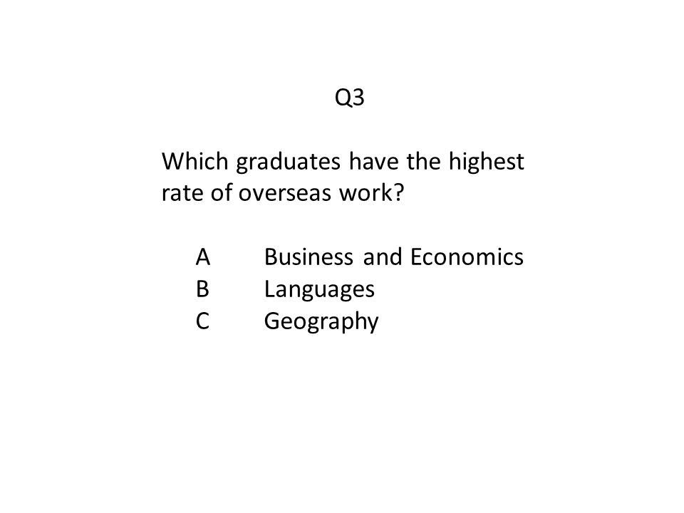 Q3 Which graduates have the highest rate of overseas work.