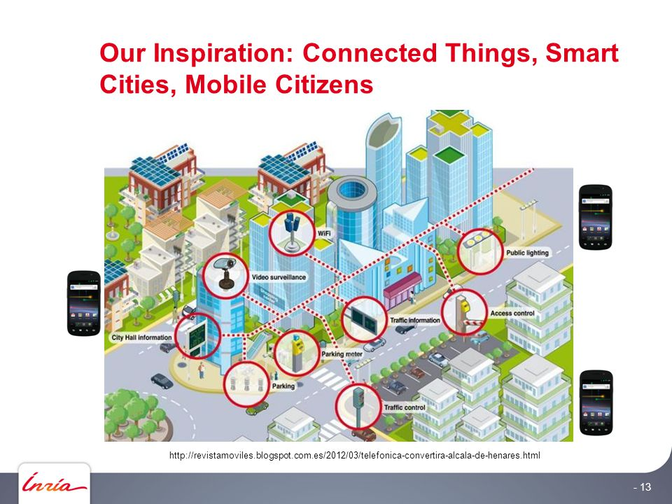 Our Inspiration: Connected Things, Smart Cities, Mobile Citizens - 13 http://revistamoviles.blogspot.com.es/2012/03/telefonica-convertira-alcala-de-henares.html