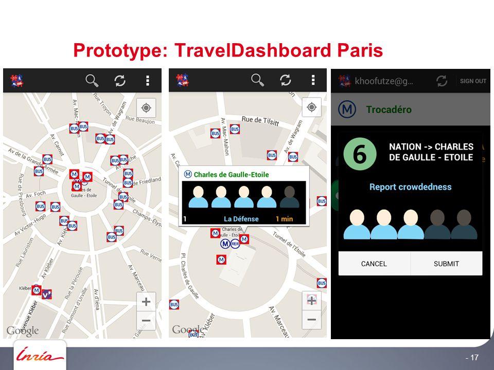 Prototype: TravelDashboard Paris - 17