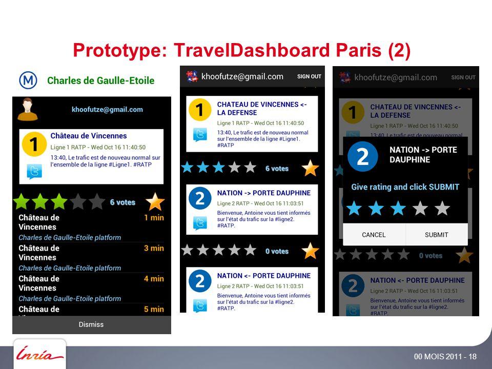 Prototype: TravelDashboard Paris (2) 00 MOIS 2011 - 18