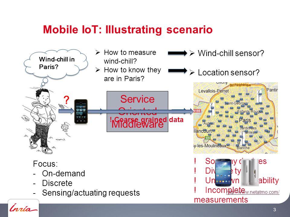 Mobile IoT: Illustrating scenario 3 Wind-chill in Paris.