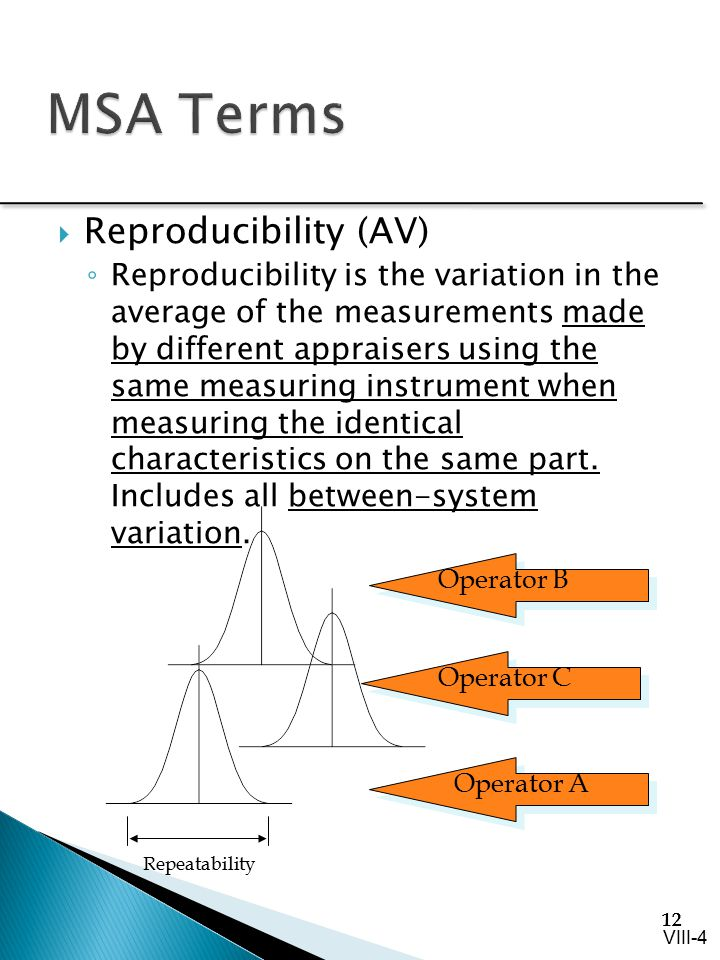 12  Reproducibility (AV) ◦ Reproducibility is the variation in the average of the measurements made by different appraisers using the same measuring