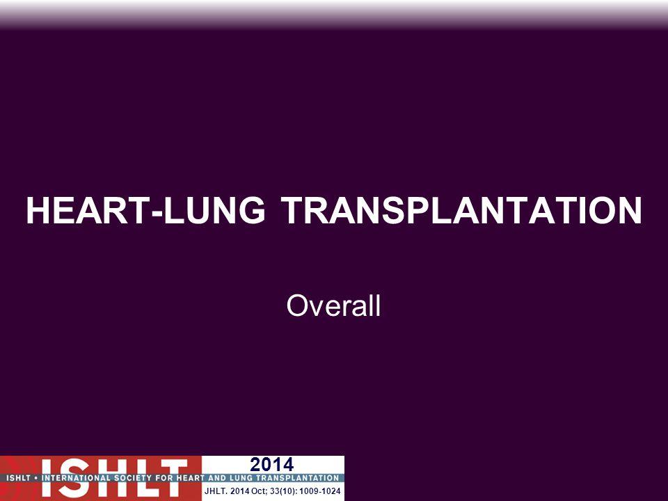 HEART-LUNG TRANSPLANTATION Overall 2014 JHLT. 2014 Oct; 33(10): 1009-1024