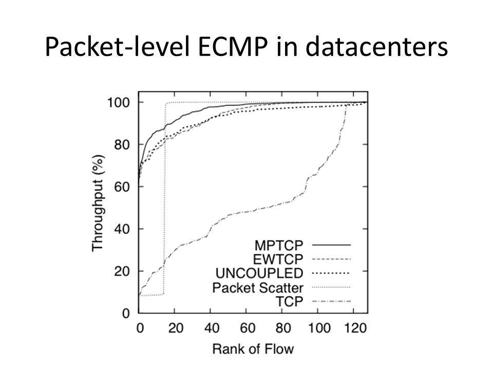 Packet-level ECMP in datacenters