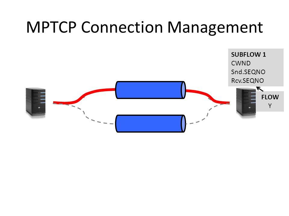 MPTCP Connection Management SUBFLOW 1 CWND Snd.SEQNO Rcv.SEQNO FLOW Y