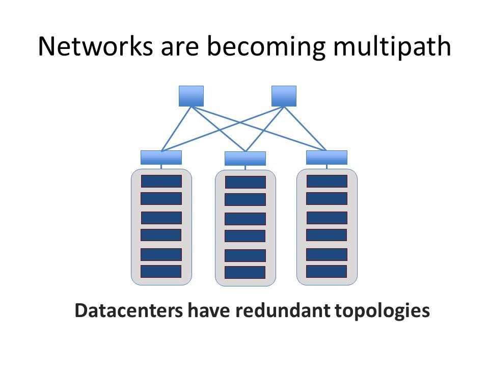 Datacenters have redundant topologies