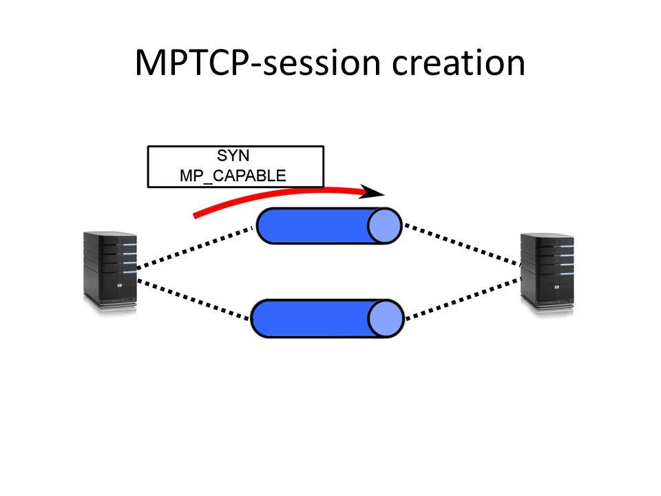 MPTCP-session creation