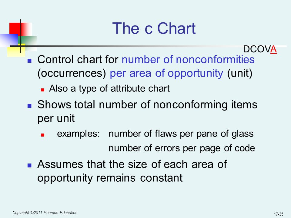Copyright ©2011 Pearson Education 17-35 The c Chart Control chart for number of nonconformities (occurrences) per area of opportunity (unit) Also a type of attribute chart Shows total number of nonconforming items per unit examples: number of flaws per pane of glass number of errors per page of code Assumes that the size of each area of opportunity remains constant DCOVA