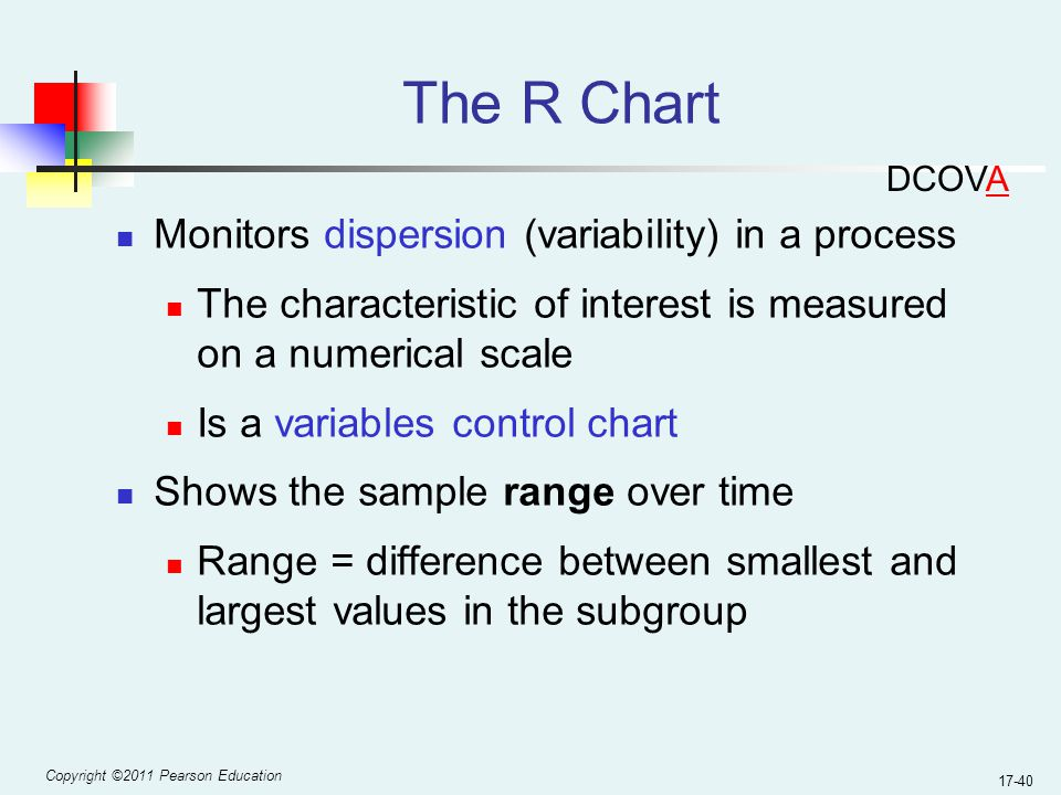 Copyright ©2011 Pearson Education 17-40 The R Chart Monitors dispersion (variability) in a process The characteristic of interest is measured on a numerical scale Is a variables control chart Shows the sample range over time Range = difference between smallest and largest values in the subgroup DCOVA