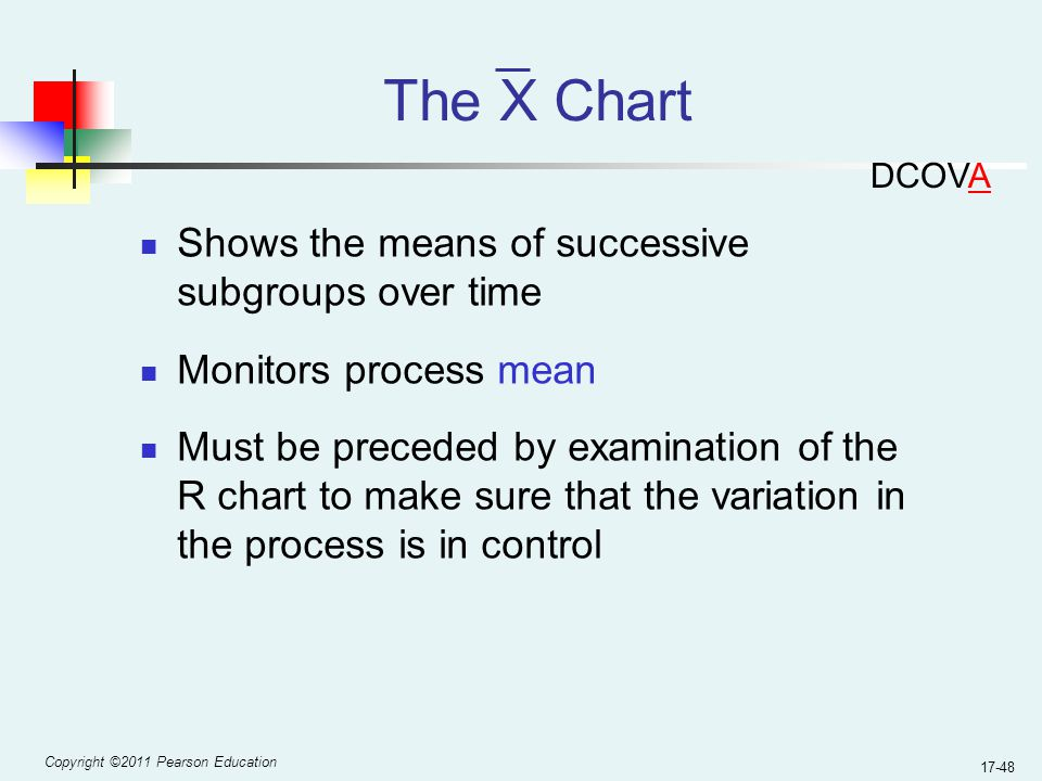 Copyright ©2011 Pearson Education 17-48 The X Chart Shows the means of successive subgroups over time Monitors process mean Must be preceded by examination of the R chart to make sure that the variation in the process is in control DCOVA