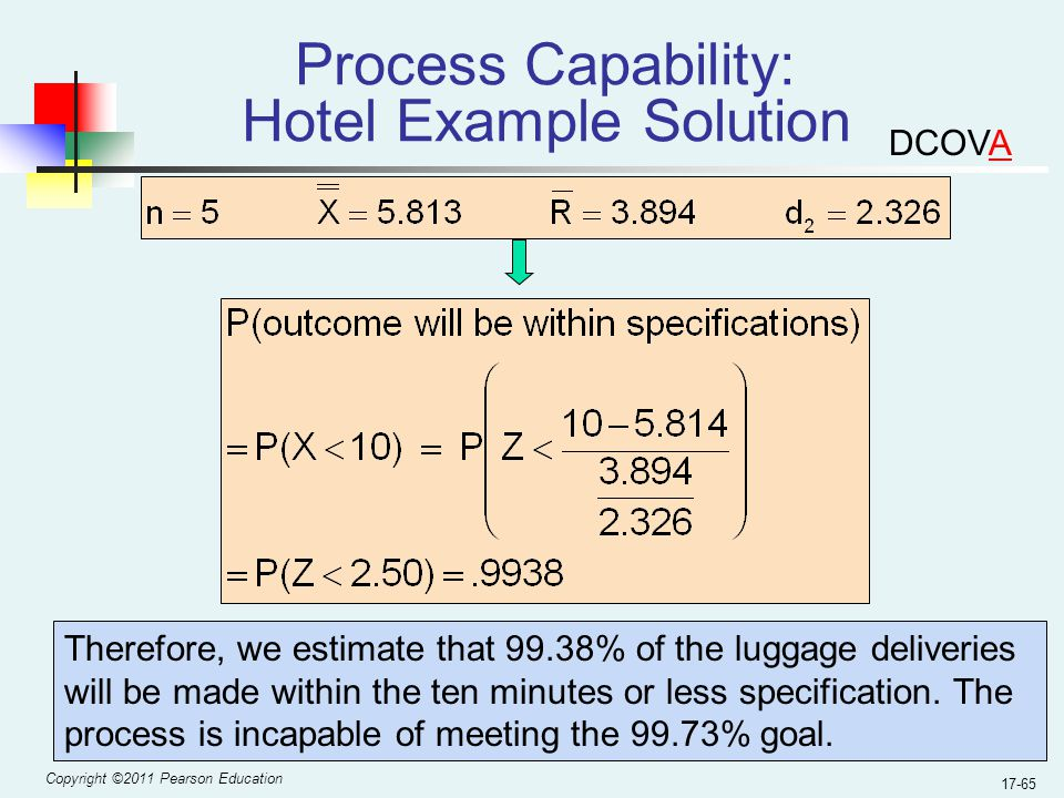 Copyright ©2011 Pearson Education 17-65 Process Capability: Hotel Example Solution Therefore, we estimate that 99.38% of the luggage deliveries will be made within the ten minutes or less specification.