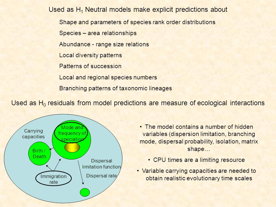 The neutral, metapopulation and island biogeography models contain too many hidden variables to be of use as null hypothesis.