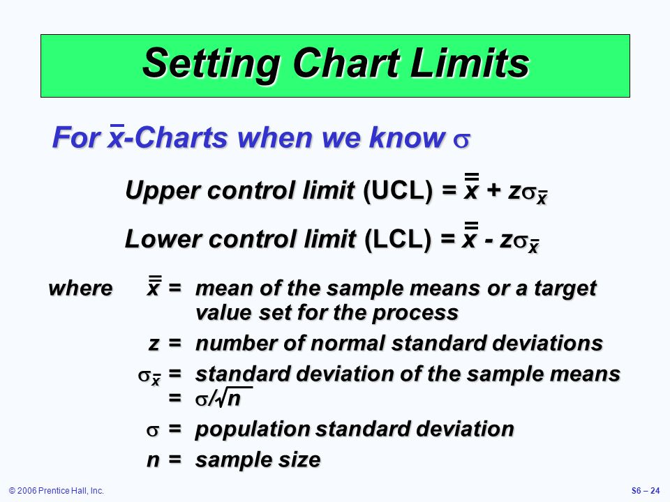 © 2006 Prentice Hall, Inc.S6 – 24 Setting Chart Limits For x-Charts when we know  Upper control limit (UCL) = x + z  x Lower control limit (LCL) = x - z  x wherex=mean of the sample means or a target value set for the process z=number of normal standard deviations  x =standard deviation of the sample means =  / n  =population standard deviation n=sample size