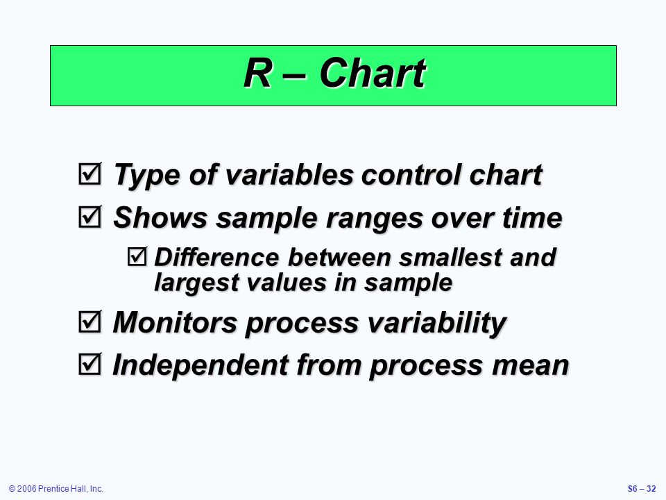 © 2006 Prentice Hall, Inc.S6 – 32 R – Chart  Type of variables control chart  Shows sample ranges over time  Difference between smallest and largest values in sample  Monitors process variability  Independent from process mean