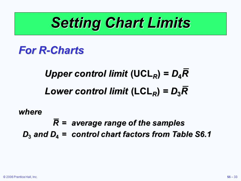 © 2006 Prentice Hall, Inc.S6 – 33 Setting Chart Limits For R-Charts Lower control limit (LCL R ) = D 3 R Upper control limit (UCL R ) = D 4 R where R=