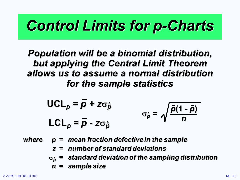 © 2006 Prentice Hall, Inc.S6 – 39 Control Limits for p-Charts Population will be a binomial distribution, but applying the Central Limit Theorem allows us to assume a normal distribution for the sample statistics UCL p = p + z  p ^ LCL p = p - z  p ^ wherep=mean fraction defective in the sample z=number of standard deviations  p =standard deviation of the sampling distribution n=sample size ^ p(1 - p) n p =p =p =p = ^