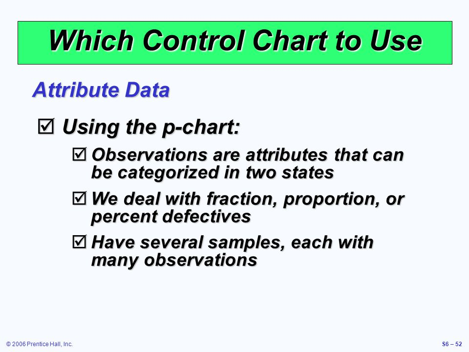 © 2006 Prentice Hall, Inc.S6 – 52 Which Control Chart to Use  Using the p-chart:  Observations are attributes that can be categorized in two states  We deal with fraction, proportion, or percent defectives  Have several samples, each with many observations Attribute Data