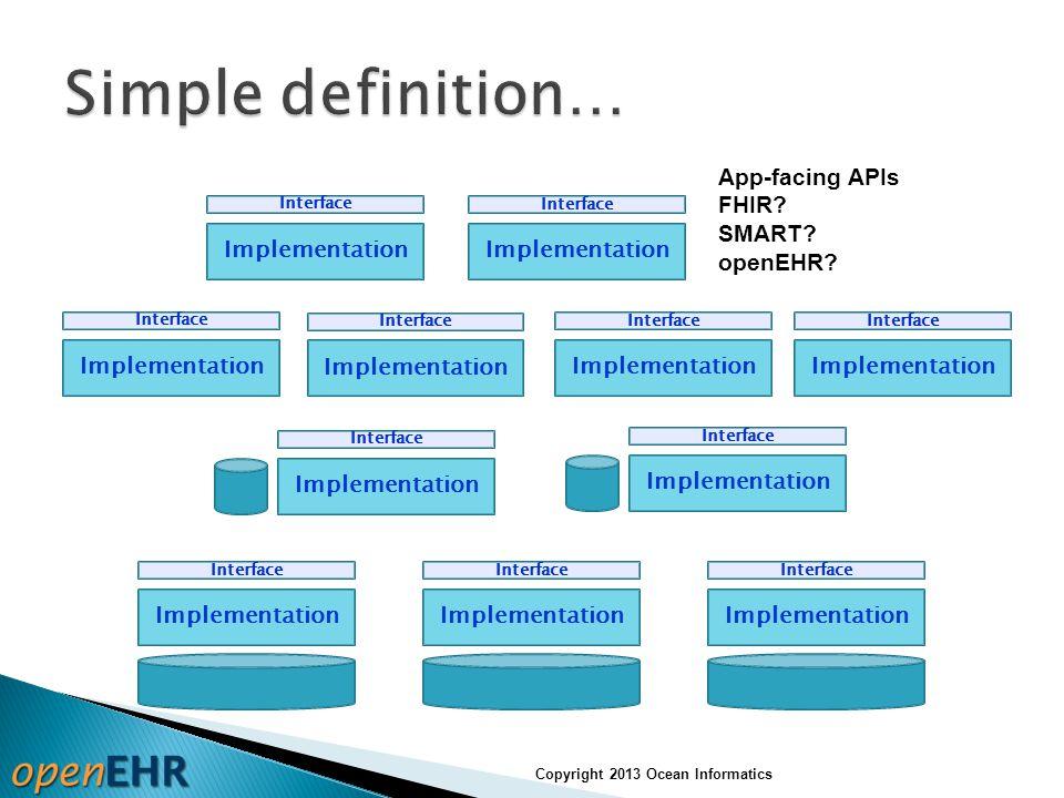 Implementation Interface Implementation Interface Implementation Interface Implementation Interface Implementation Interface Implementation Interface Implementation Interface Implementation Interface Implementation Interface Implementation Interface Implementation Interface App-facing APIs FHIR.