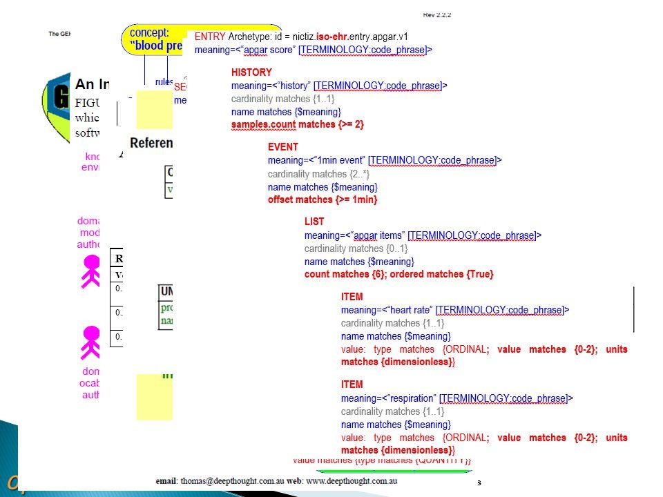 Copyright 2013 Ocean Informatics