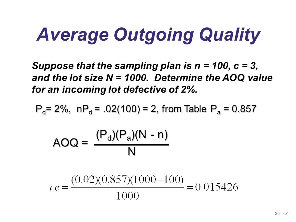 S6 - 62 Average Outgoing Quality P d = 2%, nP d =.02(100) = 2, from Table P a = 0.857 AOQ = (P d )(P a )(N - n) N Suppose that the sampling plan is n = 100, c = 3, and the lot size N = 1000.