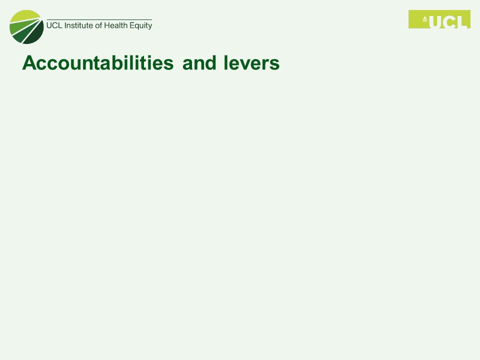 Accountabilities and levers