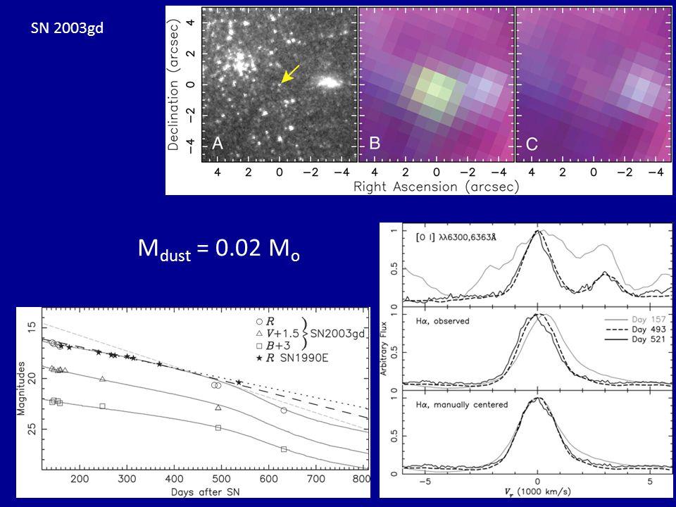 9 SN 2003gd M dust = 0.02 M o