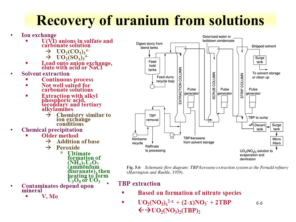 6-67 Tetravalent uranium halides UI 4 §Prepared by direct combination of the elements at 500 ºC §Used in preparation of UI 3 §M 2 UI 6 from components in anhydrous methyl cyanide àHydroscopic compounds àUsed to obtained spectroscopic terms for electronic transitions UOI 2 from heating U 3 O 8, U, and I 2 sealed at 450 ºC UNI from UI 4 with ammonia Mixed halides §Range of compounds §Higher fluoride species are more stable àUClF 3 >UCl 2 F 2 §Mixed Cl-Br and Cl-I, Br-I