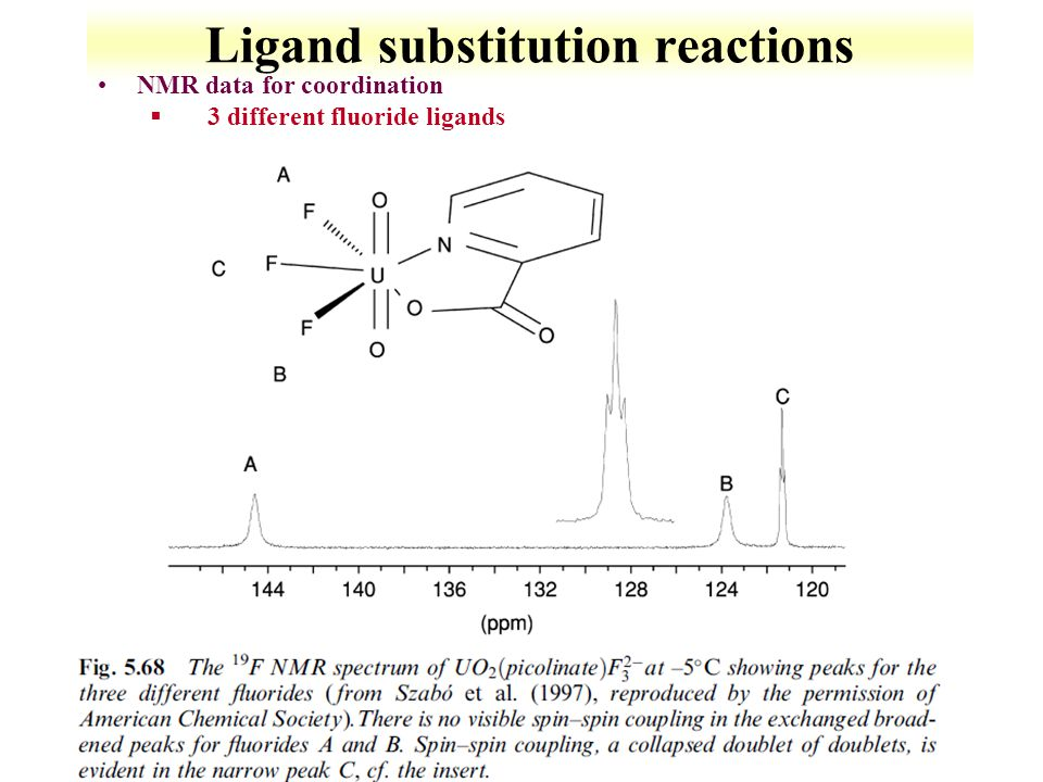 6-99 Ligand substitution reactions NMR data for coordination §3 different fluoride ligands