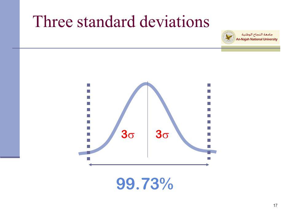 Three standard deviations 99.73% 33 33 17