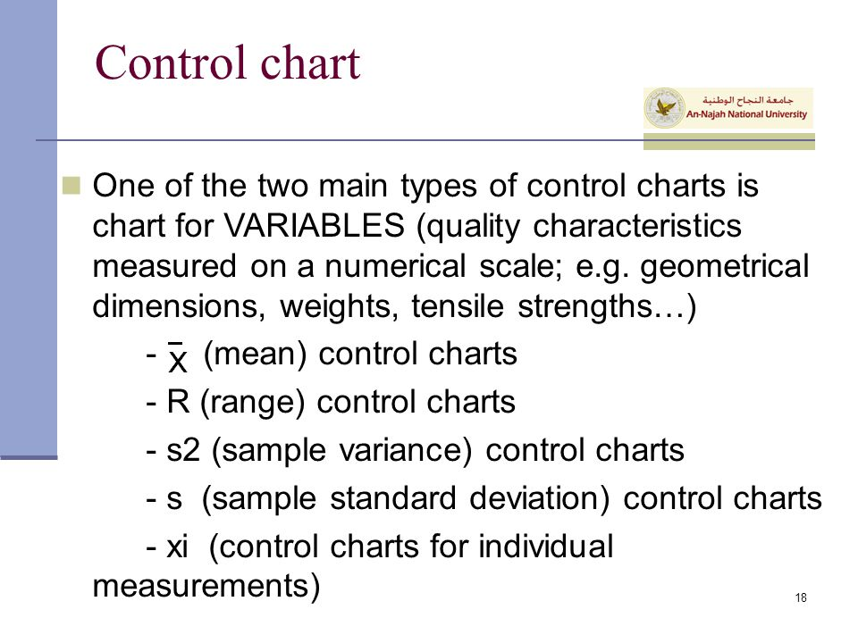 One of the two main types of control charts is chart for VARIABLES (quality characteristics measured on a numerical scale; e.g. geometrical dimensions