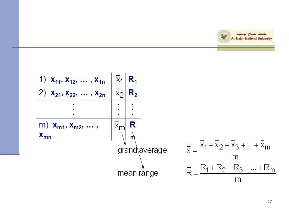 1) x 11, x 12, …, x 1n R1R1 2) x 21, x 22, …, x 2n R2R2.................. m) x m1, x m2, …, x mn RmRm 27