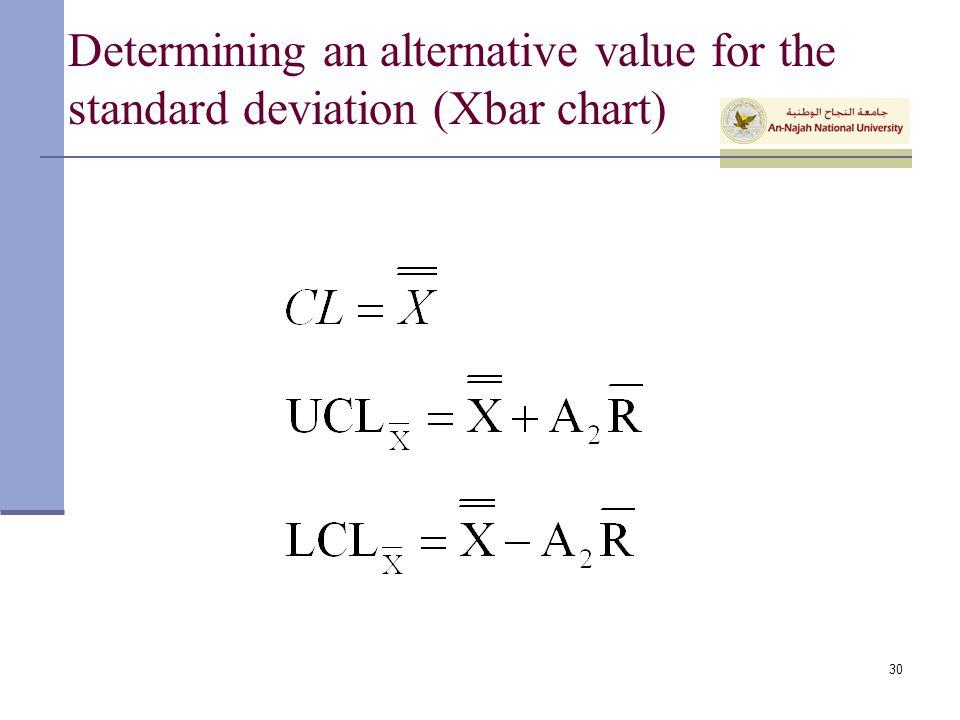 Determining an alternative value for the standard deviation (Xbar chart) 30