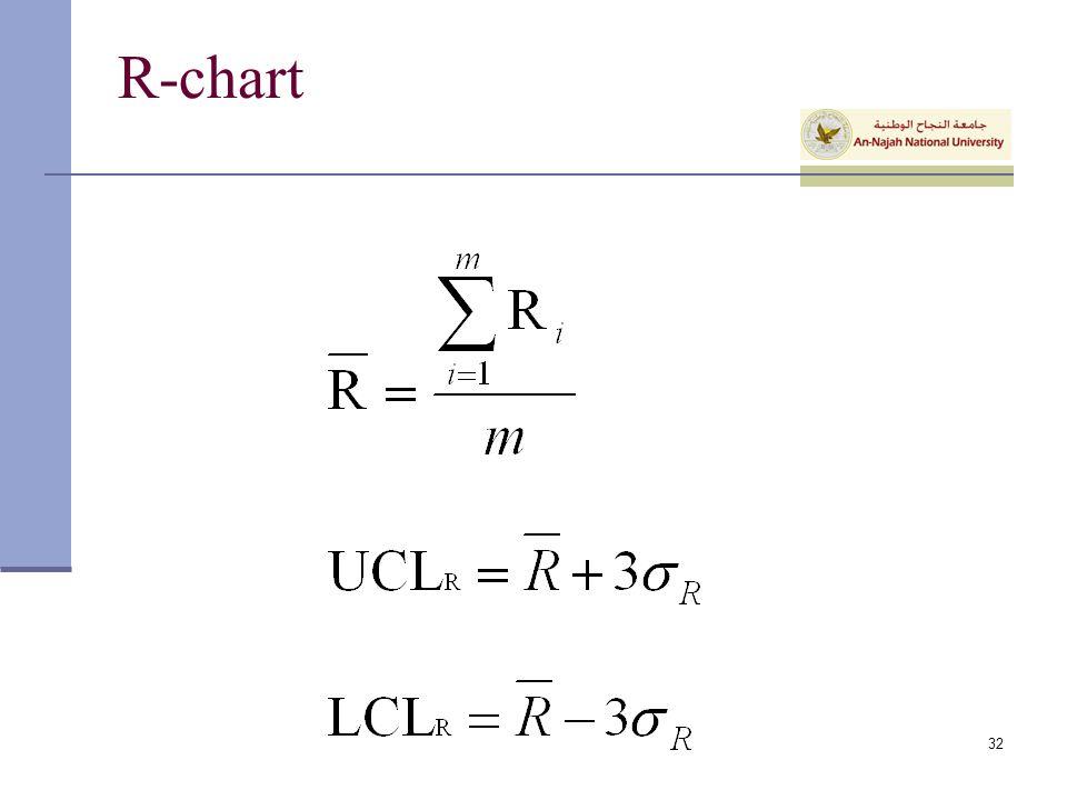 R-chart 32