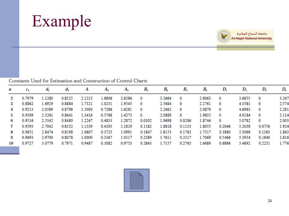 Example 34