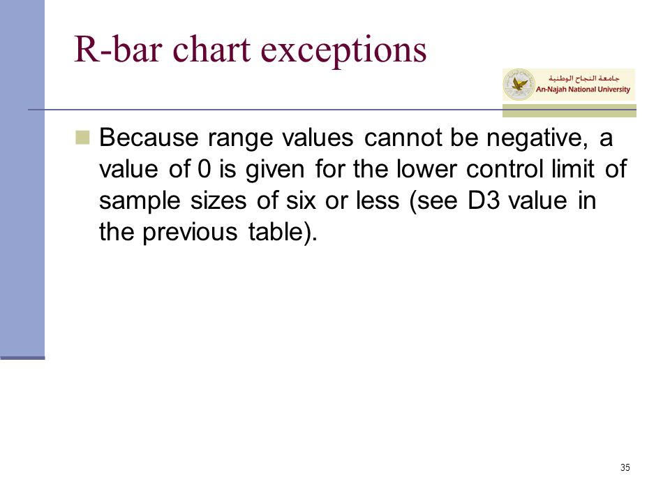 R-bar chart exceptions Because range values cannot be negative, a value of 0 is given for the lower control limit of sample sizes of six or less (see