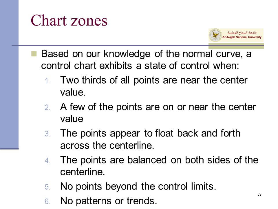 Chart zones Based on our knowledge of the normal curve, a control chart exhibits a state of control when: 1. Two thirds of all points are near the cen