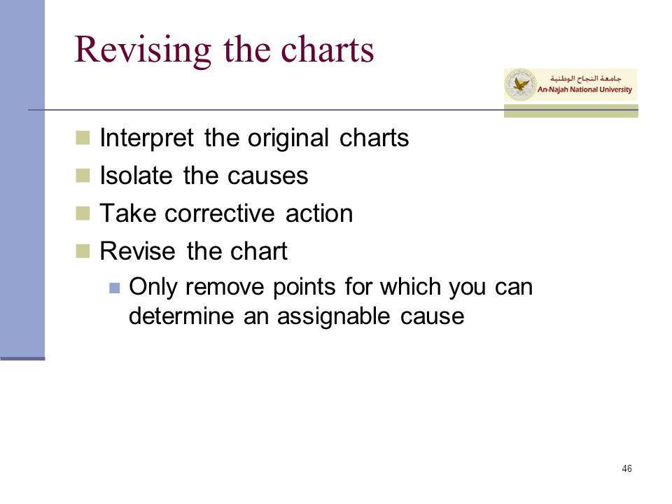 Revising the charts Interpret the original charts Isolate the causes Take corrective action Revise the chart Only remove points for which you can dete