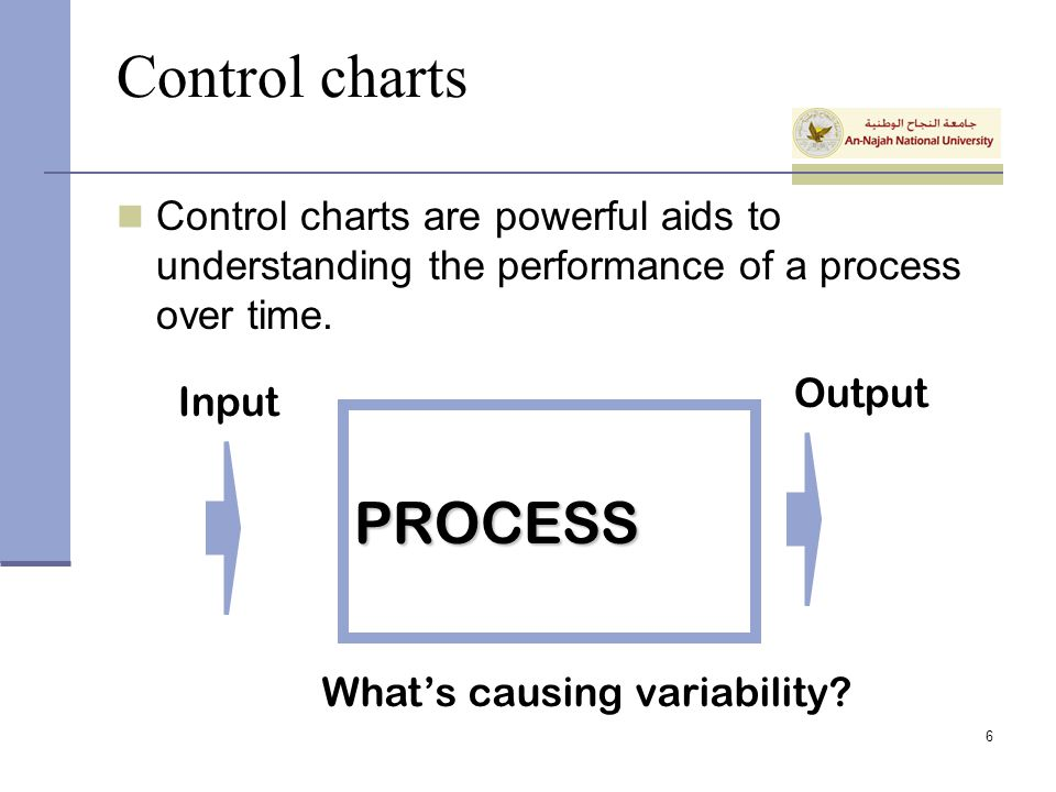 Control charts Control charts are powerful aids to understanding the performance of a process over time. PROCESS Input Output What's causing variabili